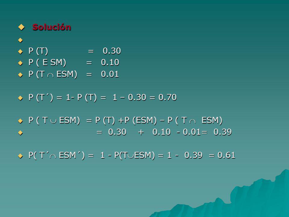 Solución Solución P (T) = 0.30 P (T) = 0.30 P ( E SM) = 0.10 P ( E SM) = 0.10 P (T ESM) = 0.01 P (T ESM) = 0.01 P (T´) = 1- P (T) = 1 – 0.30 = 0.70 P