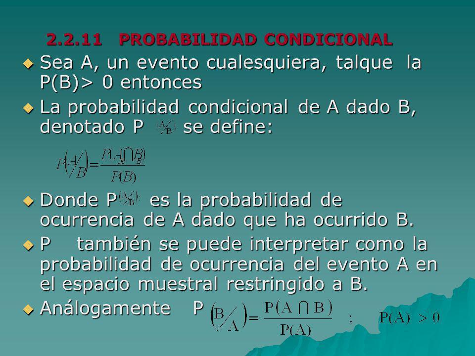2.2.11 PROBABILIDAD CONDICIONAL Sea A, un evento cualesquiera, talque la P(B)> 0 entonces Sea A, un evento cualesquiera, talque la P(B)> 0 entonces La