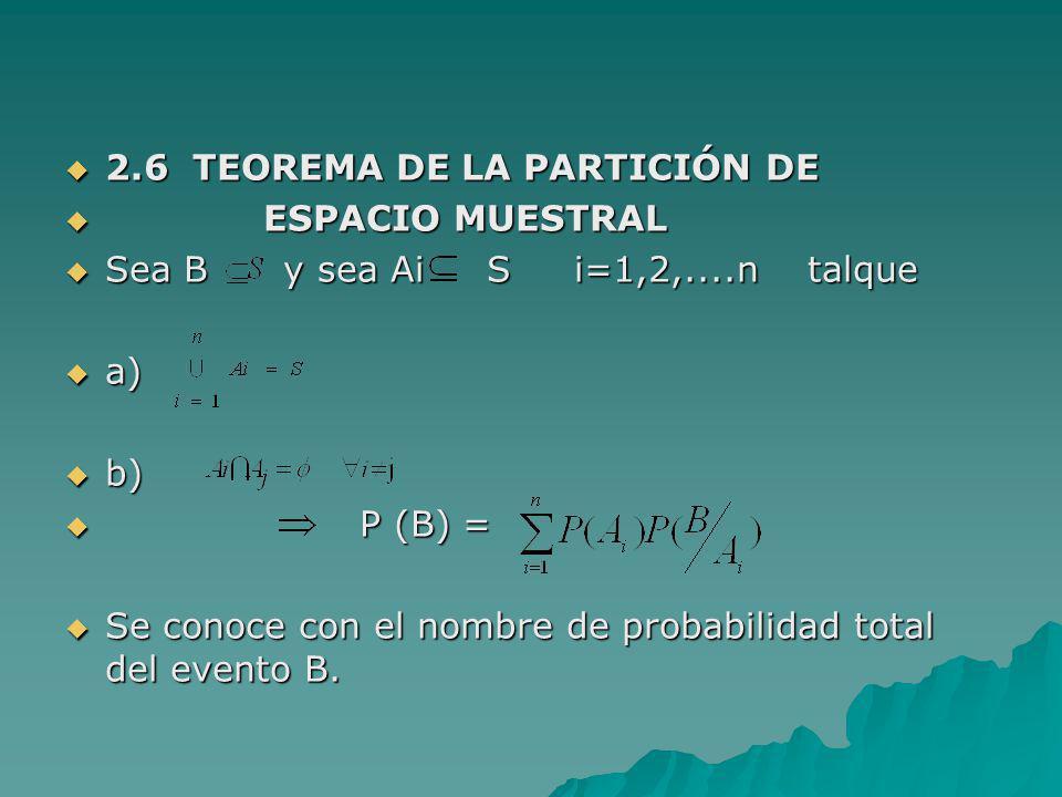2.6 TEOREMA DE LA PARTICIÓN DE 2.6 TEOREMA DE LA PARTICIÓN DE ESPACIO MUESTRAL ESPACIO MUESTRAL Sea B y sea Ai S i=1,2,....n talque Sea B y sea Ai S i