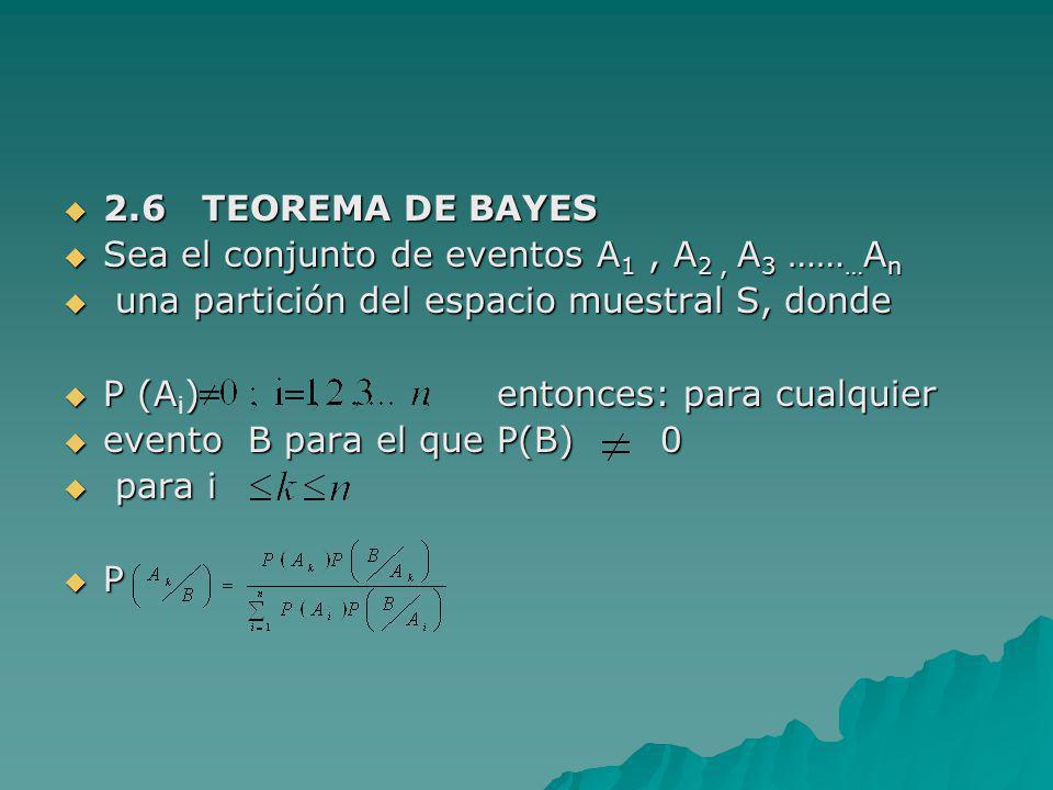 2.6 TEOREMA DE BAYES 2.6 TEOREMA DE BAYES Sea el conjunto de eventos A 1, A 2, A 3 …… … A n Sea el conjunto de eventos A 1, A 2, A 3 …… … A n una part
