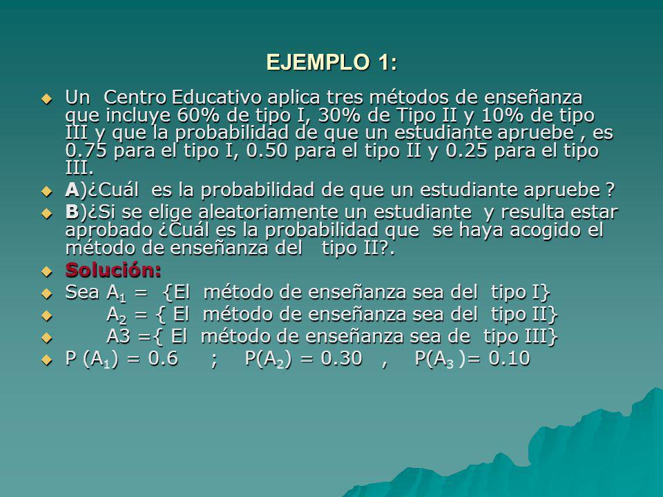 EJEMPLO 1: Un Centro Educativo aplica tres métodos de enseñanza que incluye 60% de tipo I, 30% de Tipo II y 10% de tipo III y que la probabilidad de q