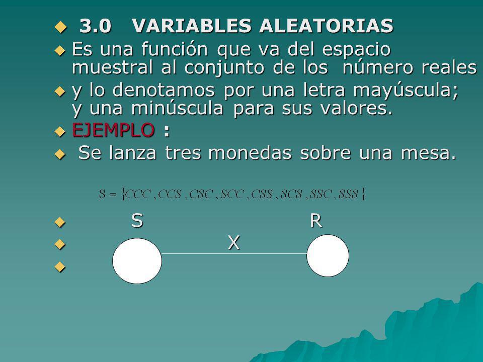 3.0 VARIABLES ALEATORIAS 3.0 VARIABLES ALEATORIAS Es una función que va del espacio muestral al conjunto de los número reales Es una función que va de