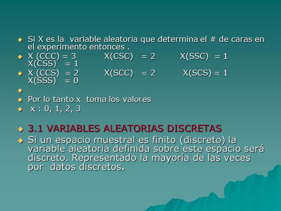 Si X es la variable aleatoria que determina el # de caras en el experimento entonces. Si X es la variable aleatoria que determina el # de caras en el
