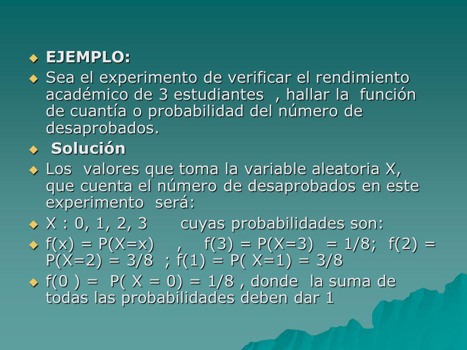 EJEMPLO: EJEMPLO: Sea el experimento de verificar el rendimiento académico de 3 estudiantes, hallar la función de cuantía o probabilidad del número de