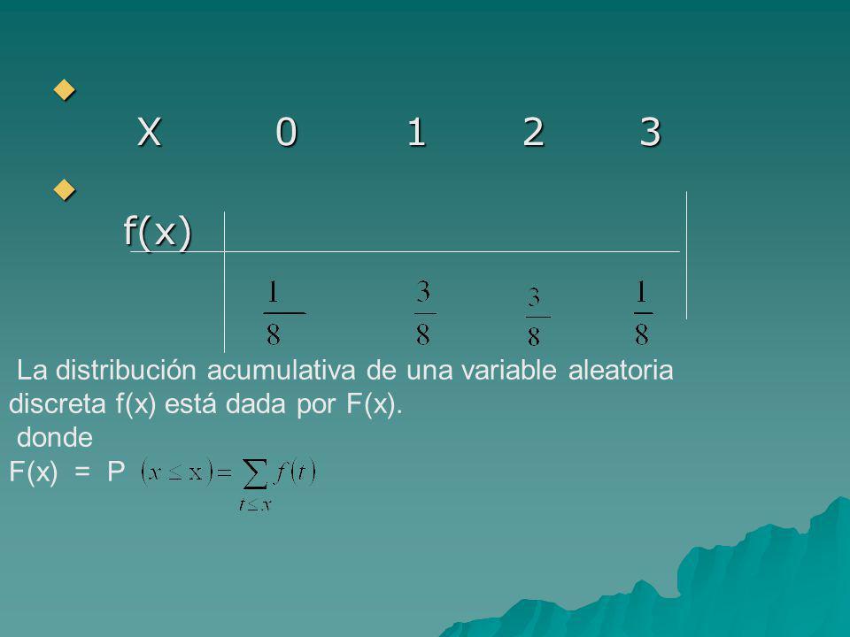 X 0 1 2 3 X 0 1 2 3 f(x) f(x) La distribución acumulativa de una variable aleatoria discreta f(x) está dada por F(x). donde F(x) = P