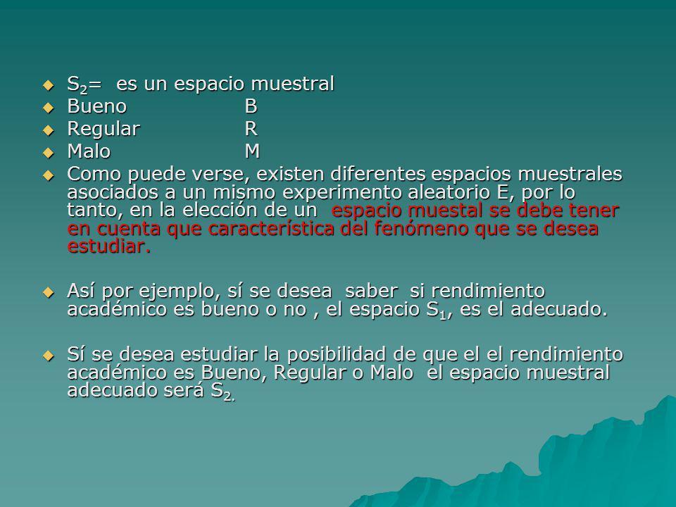 S 2 = es un espacio muestral S 2 = es un espacio muestral BuenoB BuenoB RegularR RegularR Malo M Malo M Como puede verse, existen diferentes espacios