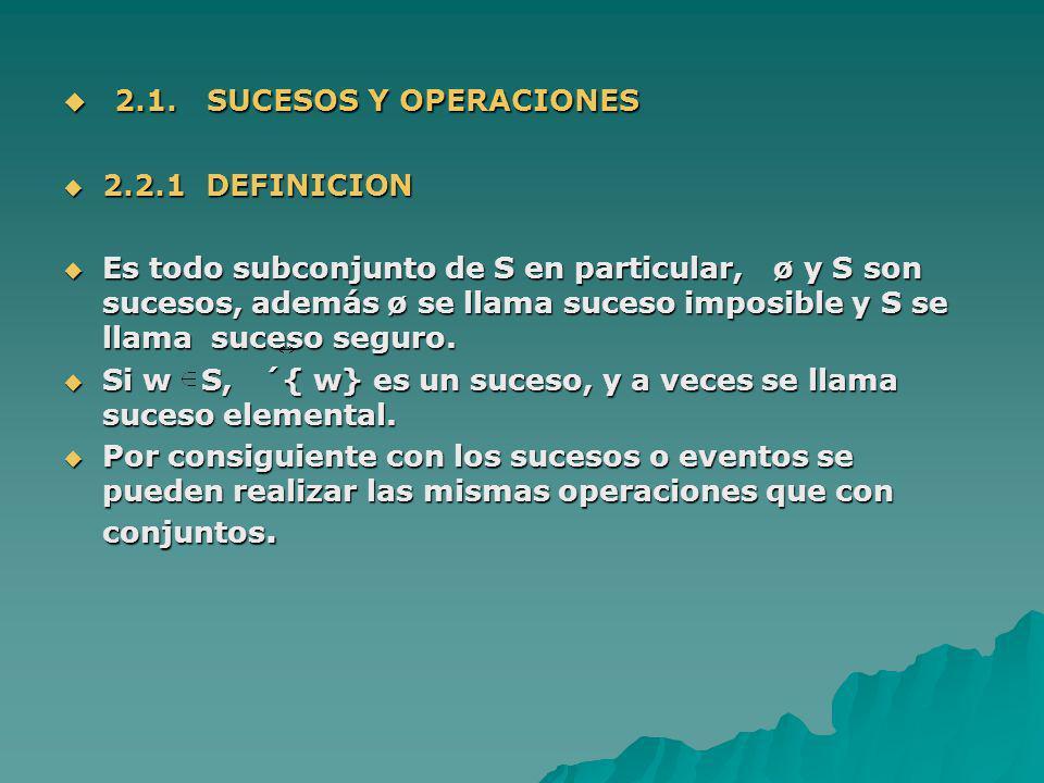 2.1. SUCESOS Y OPERACIONES 2.1. SUCESOS Y OPERACIONES 2.2.1 DEFINICION 2.2.1 DEFINICION Es todo subconjunto de S en particular, ø y S son sucesos, ade