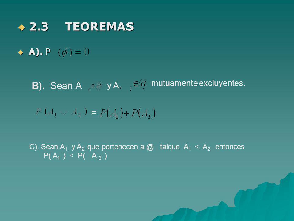 2.3 TEOREMAS 2.3 TEOREMAS A). P A). P B). Sean A y A mutuamente excluyentes. = C). Sean A 1 y A 2 que pertenecen a @ talque A 1 < A 2 entonces P( A 1