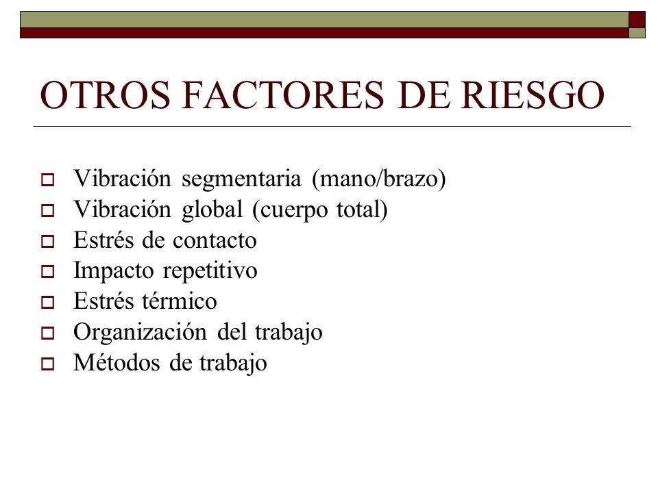 OTROS FACTORES DE RIESGO Vibración segmentaria (mano/brazo) Vibración global (cuerpo total) Estrés de contacto Impacto repetitivo Estrés térmico Organización del trabajo Métodos de trabajo