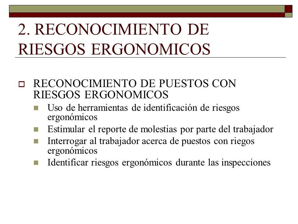 2. RECONOCIMIENTO DE RIESGOS ERGONOMICOS RECONOCIMIENTO DE PUESTOS CON RIESGOS ERGONOMICOS Uso de herramientas de identificación de riesgos ergonómico