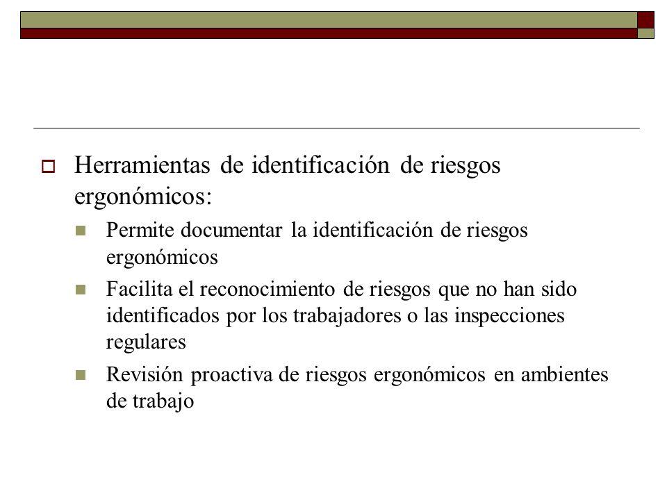 Herramientas de identificación de riesgos ergonómicos: Permite documentar la identificación de riesgos ergonómicos Facilita el reconocimiento de riesgos que no han sido identificados por los trabajadores o las inspecciones regulares Revisión proactiva de riesgos ergonómicos en ambientes de trabajo