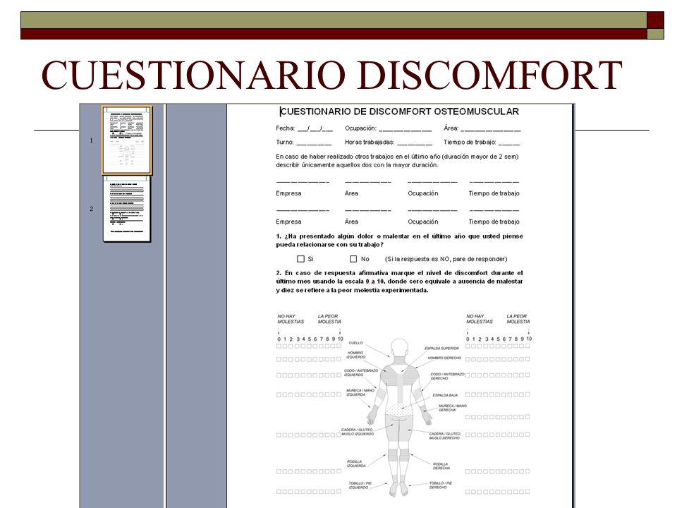 CUESTIONARIO DISCOMFORT