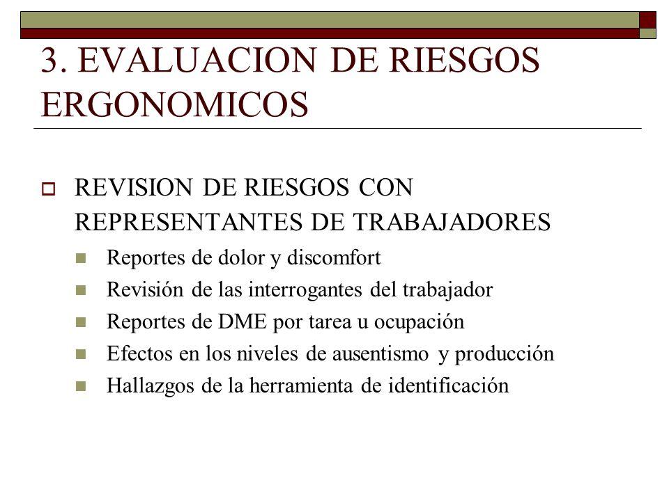 3. EVALUACION DE RIESGOS ERGONOMICOS REVISION DE RIESGOS CON REPRESENTANTES DE TRABAJADORES Reportes de dolor y discomfort Revisión de las interrogant