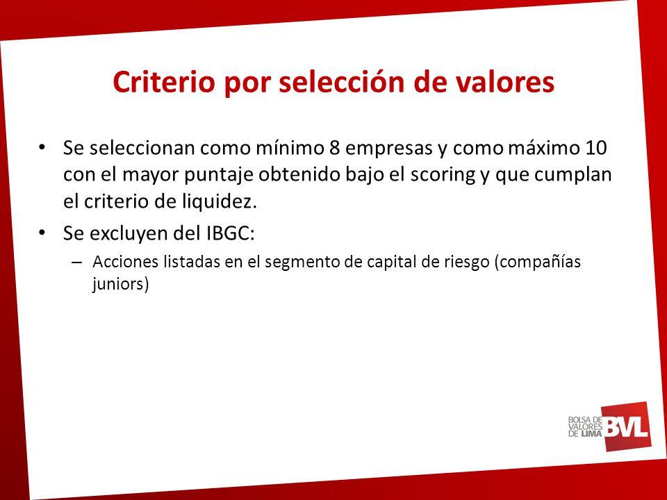 No se difunde Difusión en la página web Metodología de selección de valores Criterio Scoring + Criterio de Liquidez + Criterio de selección de valores Valor en el IBGC Se incluyen al IBGC
