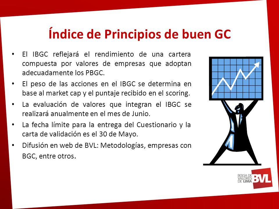 CONCLUSIONES El IBGC beneficiará al inversionista porque tendrá una herramienta adicional para identificar a las empresas que adoptan adecuadamente el buen gobierno corporativo.
