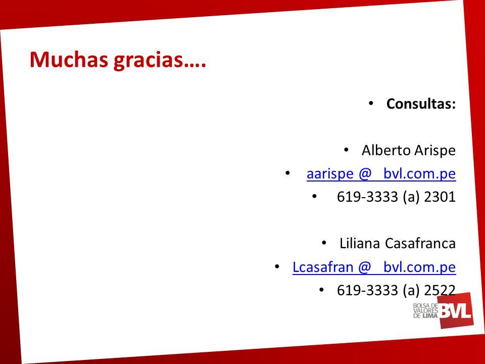 Consultas: Alberto Arispe aarispe @ bvl.com.pe 619-3333 (a) 2301 Liliana Casafranca Lcasafran @ bvl.com.pe 619-3333 (a) 2522 Muchas gracias….