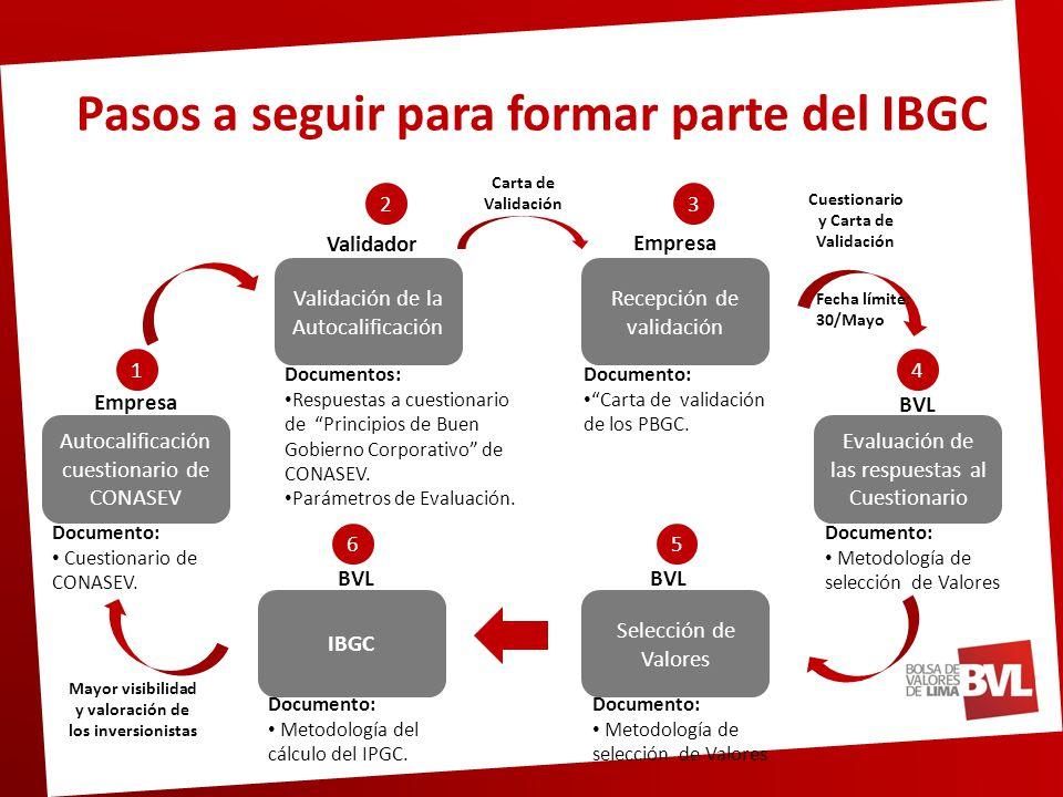 Validación de la información ¿Qué documento se valida.