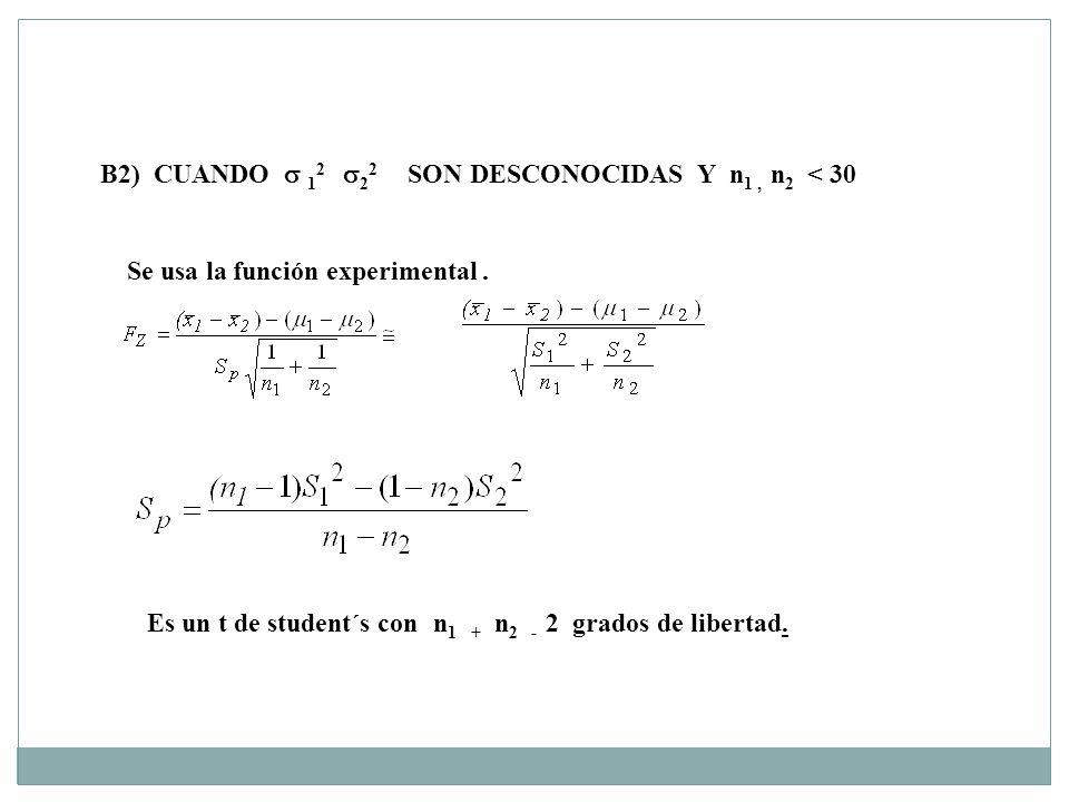 B2) CUANDO 1 2 2 2 SON DESCONOCIDAS Y n 1, n 2 < 30 Se usa la función experimental. Es un t de student´s con n 1 + n 2 - 2 grados de libertad.