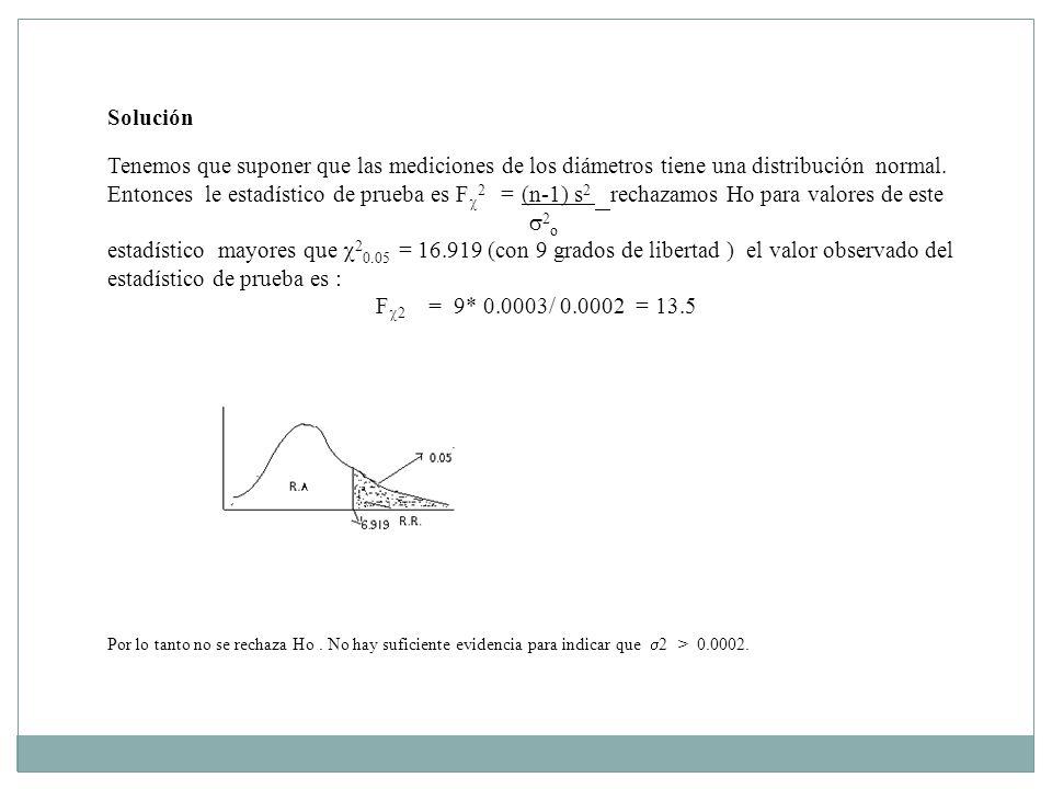 Solución Tenemos que suponer que las mediciones de los diámetros tiene una distribución normal.