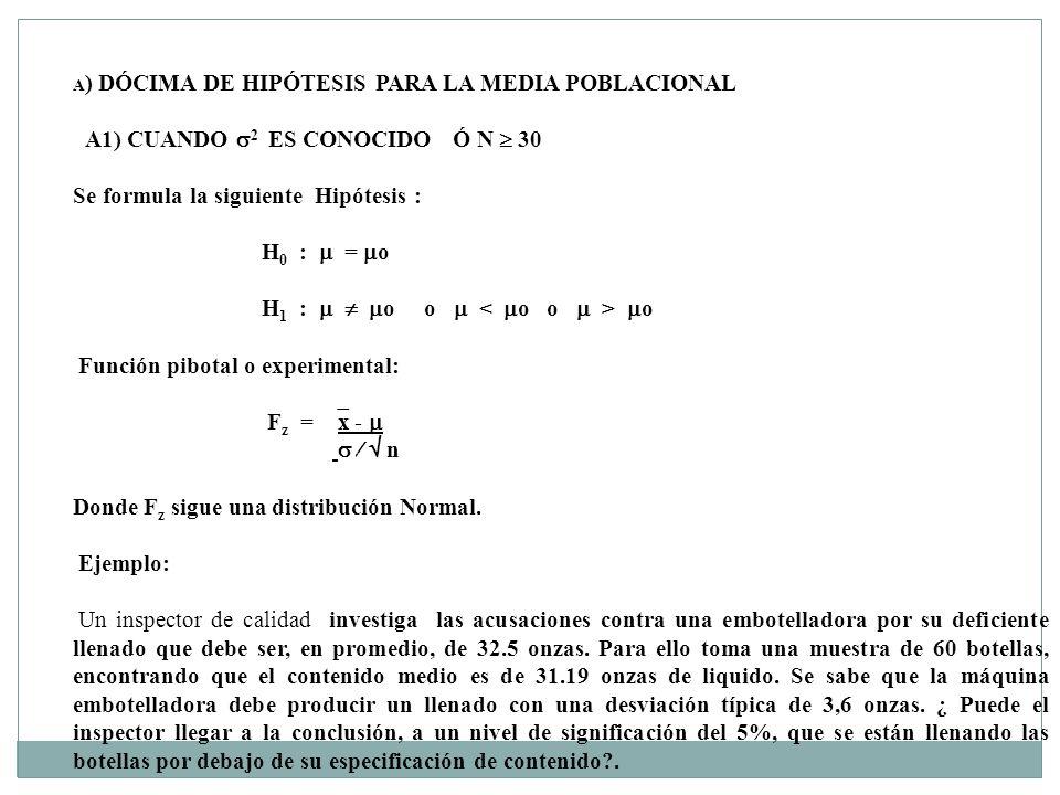 A ) DÓCIMA DE HIPÓTESIS PARA LA MEDIA POBLACIONAL A1) CUANDO 2 ES CONOCIDO Ó N 30 Se formula la siguiente Hipótesis : H 0 : = o H 1 : o o o Función pibotal o experimental: F z = x - n Donde F z sigue una distribución Normal.