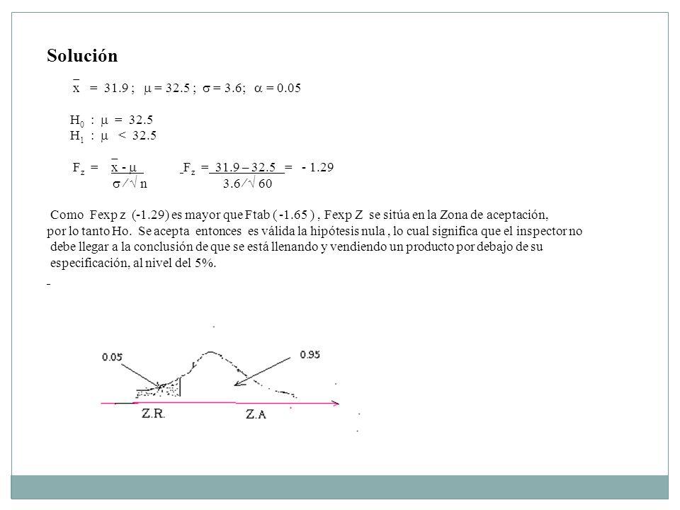A2) CUANDO 2 ES DESCONOCIDO Y n 30 En este caso se formula la siguiente hipótesis: H 0 : = o H 1 : o ó o Función experimental F t = x - s n Donde t sigue una distribución t de Student´s con n –1 grados de libertad.