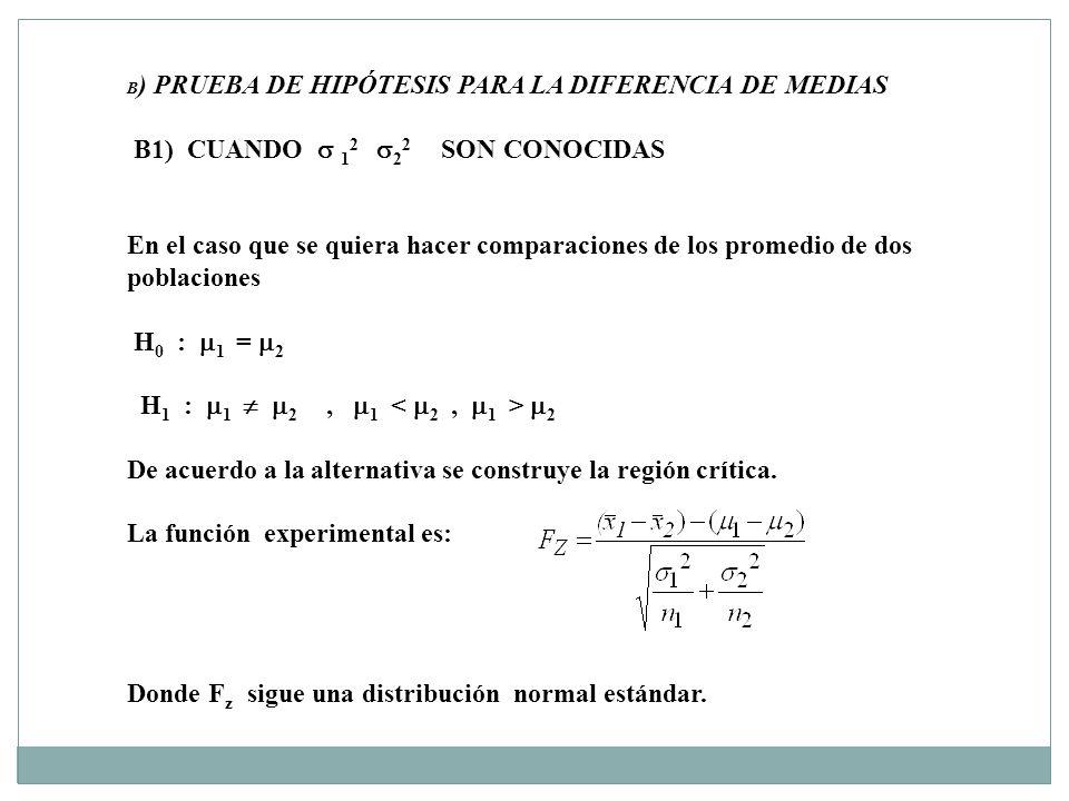 B ) PRUEBA DE HIPÓTESIS PARA LA DIFERENCIA DE MEDIAS B1) CUANDO 1 2 2 2 SON CONOCIDAS En el caso que se quiera hacer comparaciones de los promedio de dos poblaciones H 0 : 1 = 2 H 1 : 1 2, 1 2 De acuerdo a la alternativa se construye la región crítica.
