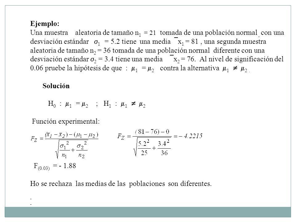 Ejemplo: Una muestra aleatoria de tamaño n 1 = 21 tomada de una población normal, con una desviación estándar 1 = 5.2 tiene una media x 1 = 81, una se