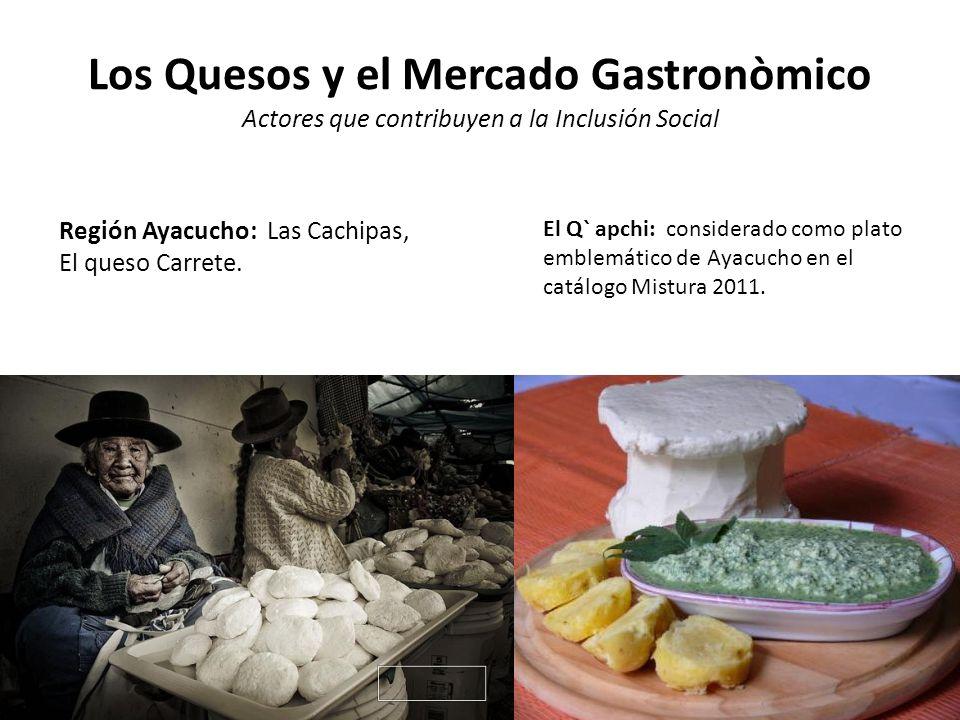 Los Quesos y el Mercado Gastronómico Actores que contribuyen a la Inclusión Social La cuajada con miel, queso en el café.
