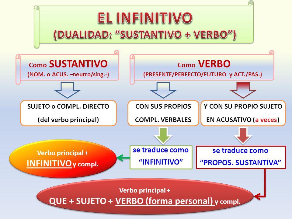 se traduce como INFINITIVO se traduce como PROPOS.