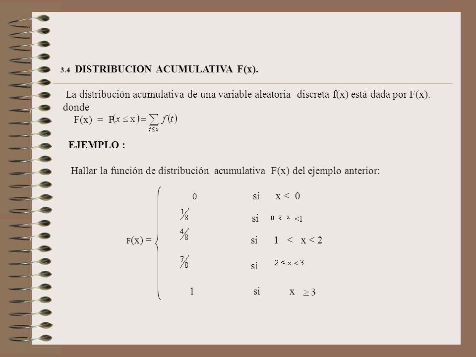 3.4 DISTRIBUCION ACUMULATIVA F(x). La distribución acumulativa de una variable aleatoria discreta f(x) está dada por F(x). donde F(x) = P EJEMPLO : Ha