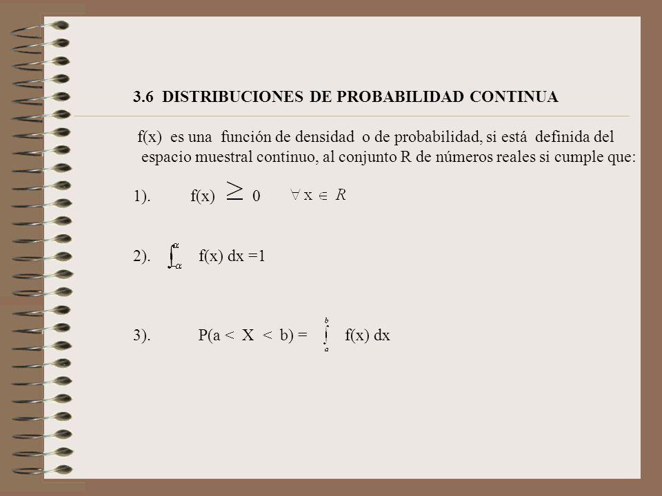 3.6 DISTRIBUCIONES DE PROBABILIDAD CONTINUA f(x) es una función de densidad o de probabilidad, si está definida del espacio muestral continuo, al conj