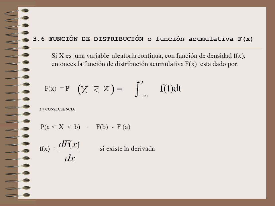 3.6 FUNCIÓN DE DISTRIBUCIÓN o función acumulativa F(x) Si X es una variable aleatoria continua, con función de densidad f(x), entonces la función de d