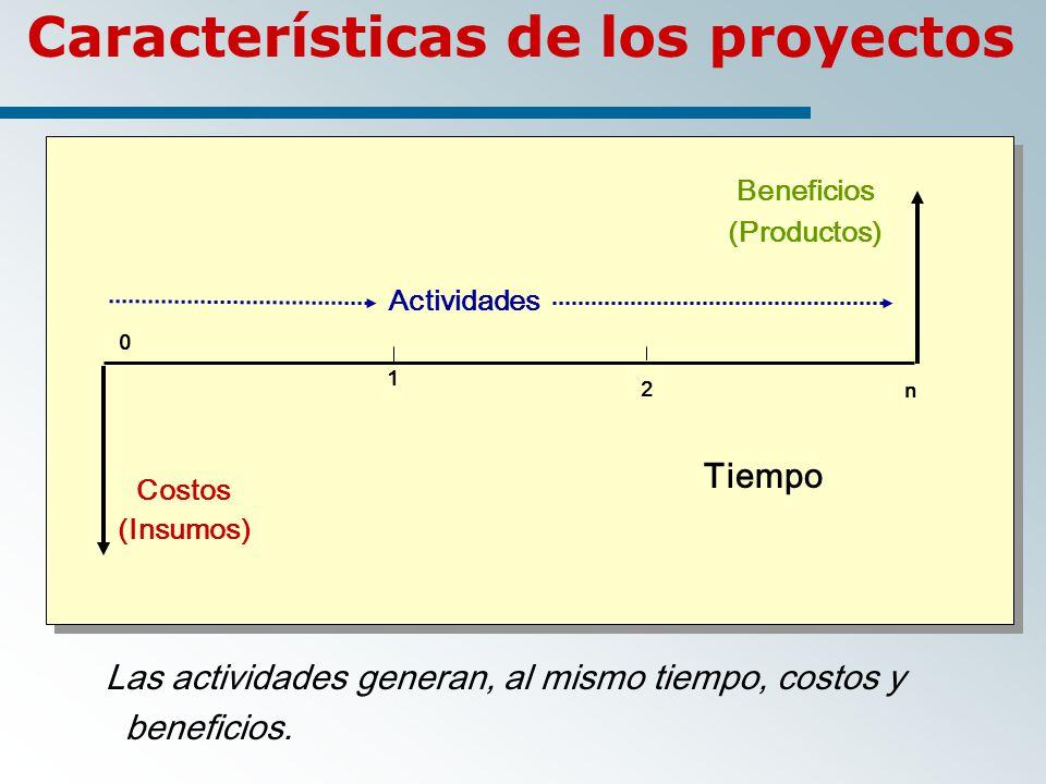 Características de los proyectos 0 1 2 n Tiempo Costos (Insumos) Beneficios (Productos) Actividades Las actividades generan, al mismo tiempo, costos y beneficios.