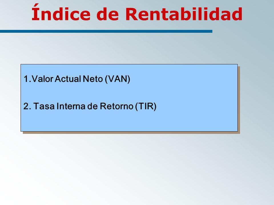 1.Valor Actual Neto (VAN) 2.Tasa Interna de Retorno (TIR) 1.Valor Actual Neto (VAN) 2.