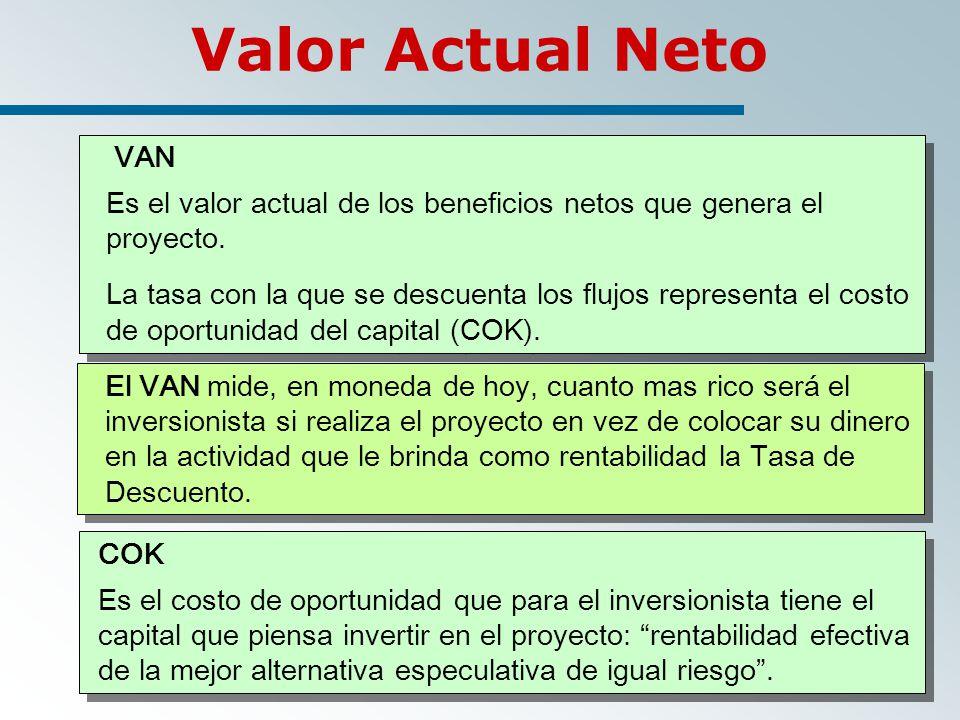 VAN Es el valor actual de los beneficios netos que genera el proyecto.