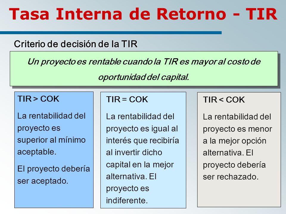 Criterio de decisión de la TIR Un proyecto es rentable cuando la TIR es mayor al costo de oportunidad del capital.