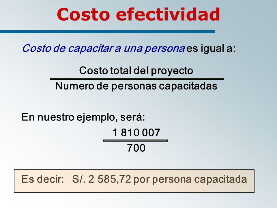 Costo efectividad Costo de capacitar a una persona es igual a: Costo total del proyecto Numero de personas capacitadas En nuestro ejemplo, será: 1 810 007 700 Es decir: S/.