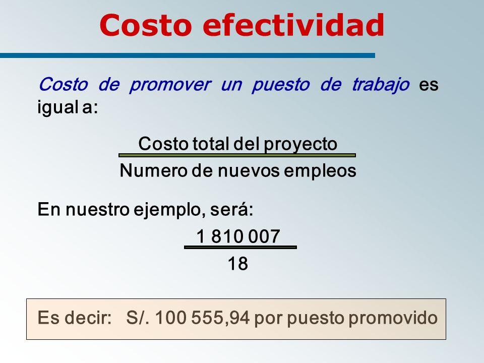 Costo efectividad Costo de promover un puesto de trabajo es igual a: Costo total del proyecto Numero de nuevos empleos En nuestro ejemplo, será: 1 810 007 18 Es decir: S/.