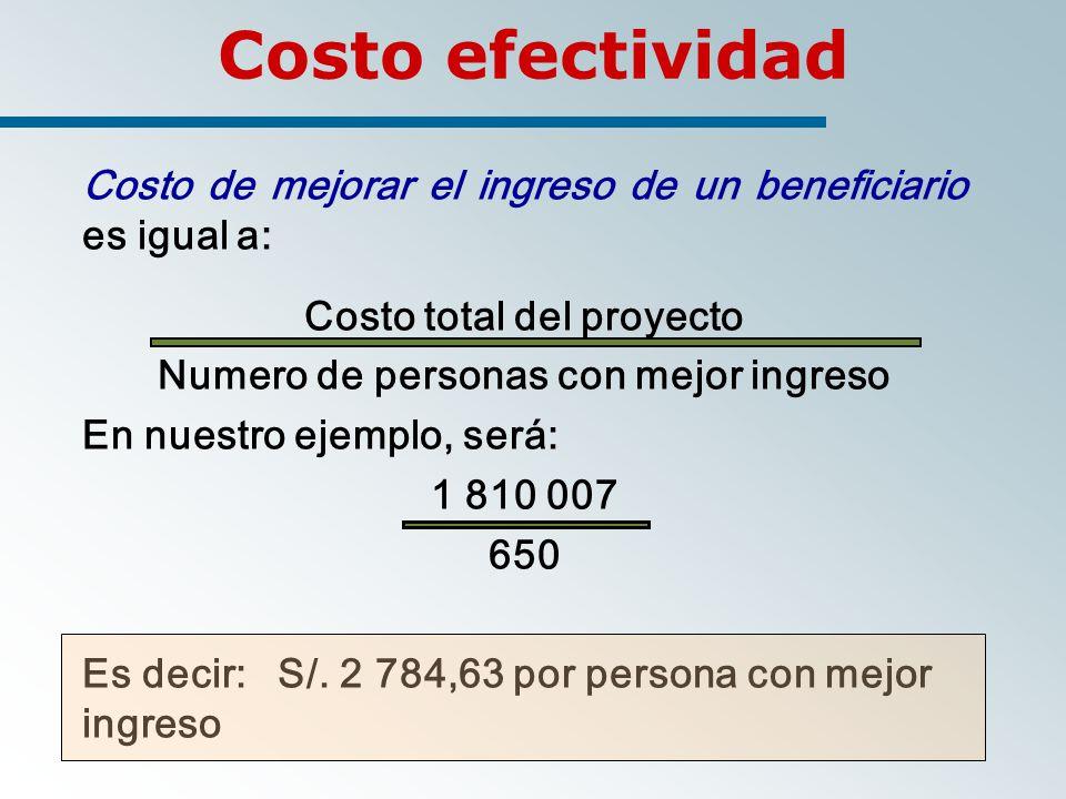 Costo efectividad Costo de mejorar el ingreso de un beneficiario es igual a: Costo total del proyecto Numero de personas con mejor ingreso En nuestro ejemplo, será: 1 810 007 650 Es decir: S/.