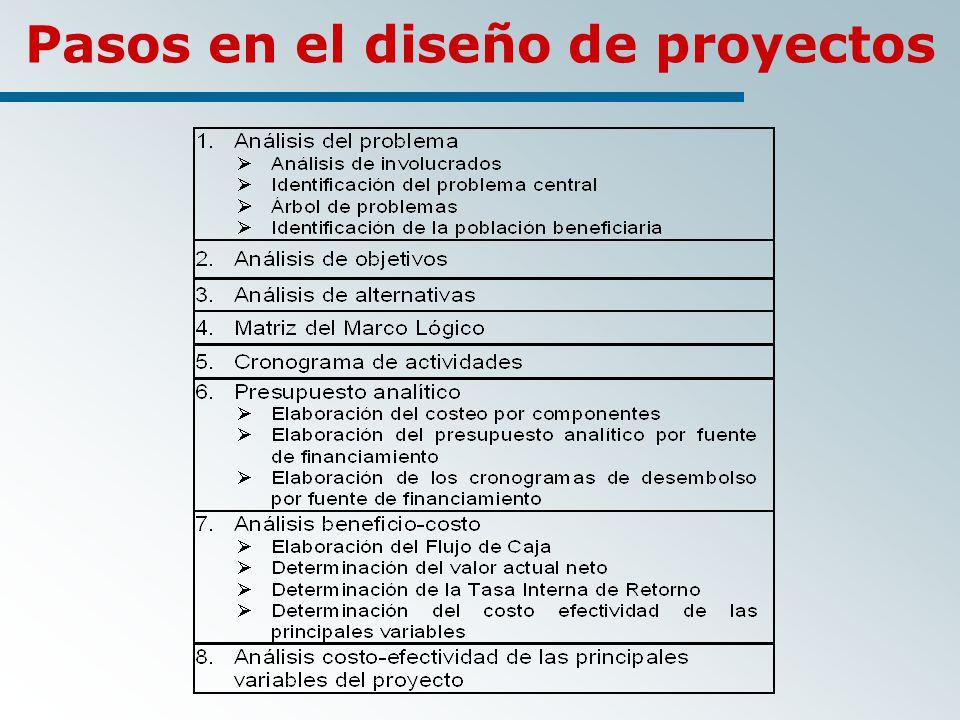 Pasos en el diseño de proyectos