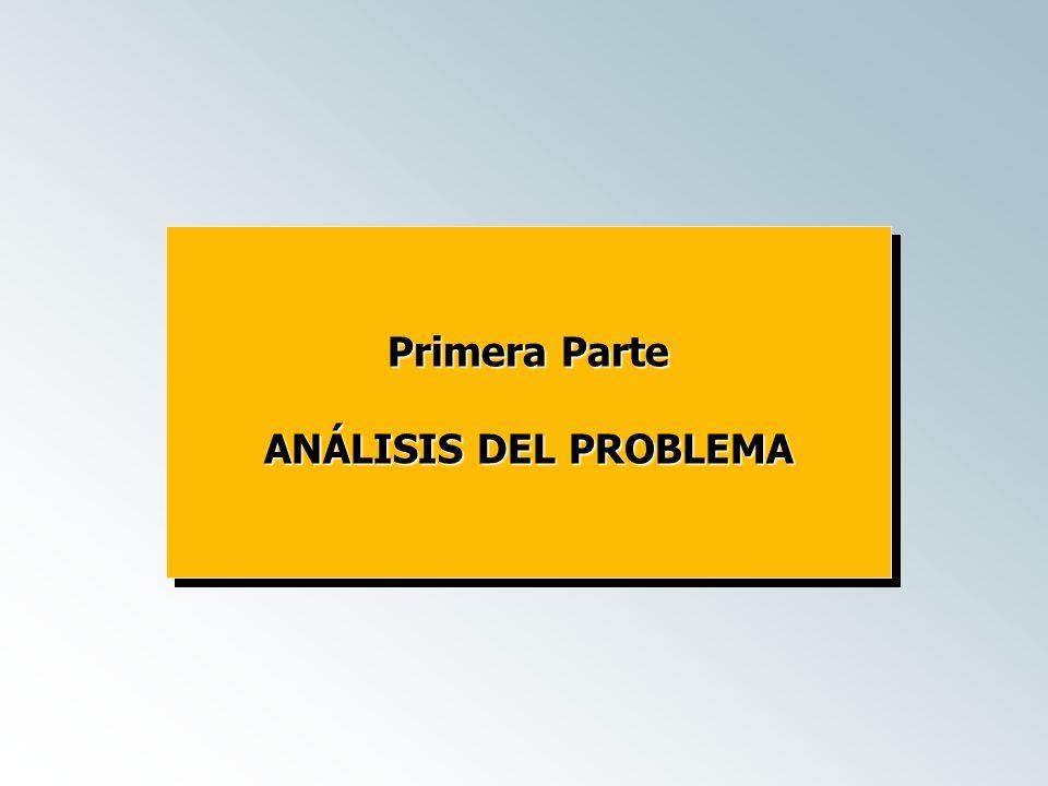 Primera Parte ANÁLISIS DEL PROBLEMA Primera Parte ANÁLISIS DEL PROBLEMA