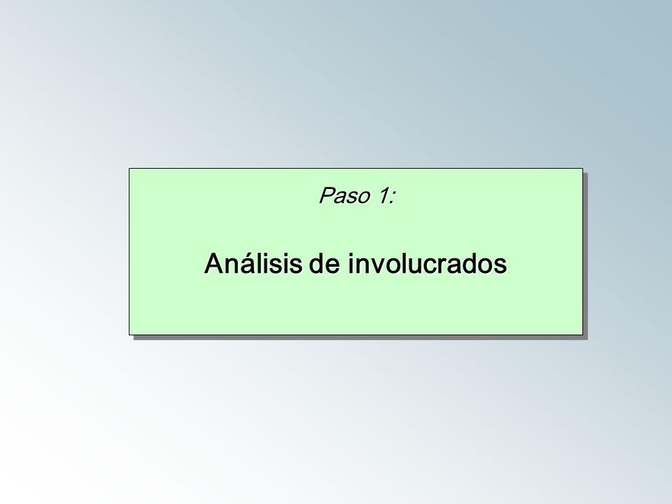 Paso 1: Análisis de involucrados Paso 1: Análisis de involucrados