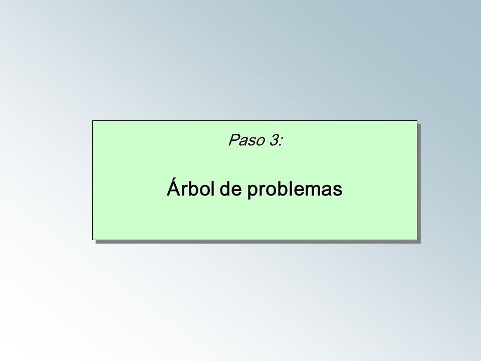 Paso 3: Árbol de problemas Paso 3: Árbol de problemas