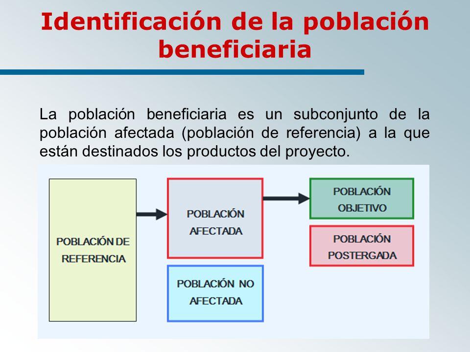 La población beneficiaria es un subconjunto de la población afectada (población de referencia) a la que están destinados los productos del proyecto.
