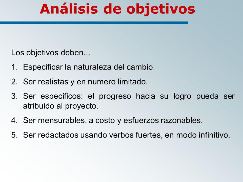 Análisis de objetivos Los objetivos deben...1.Especificar la naturaleza del cambio.