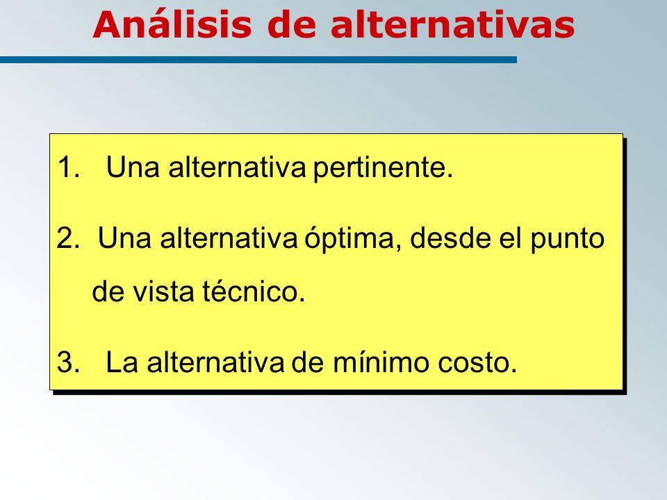 1.Una alternativa pertinente. 2. Una alternativa óptima, desde el punto de vista técnico.