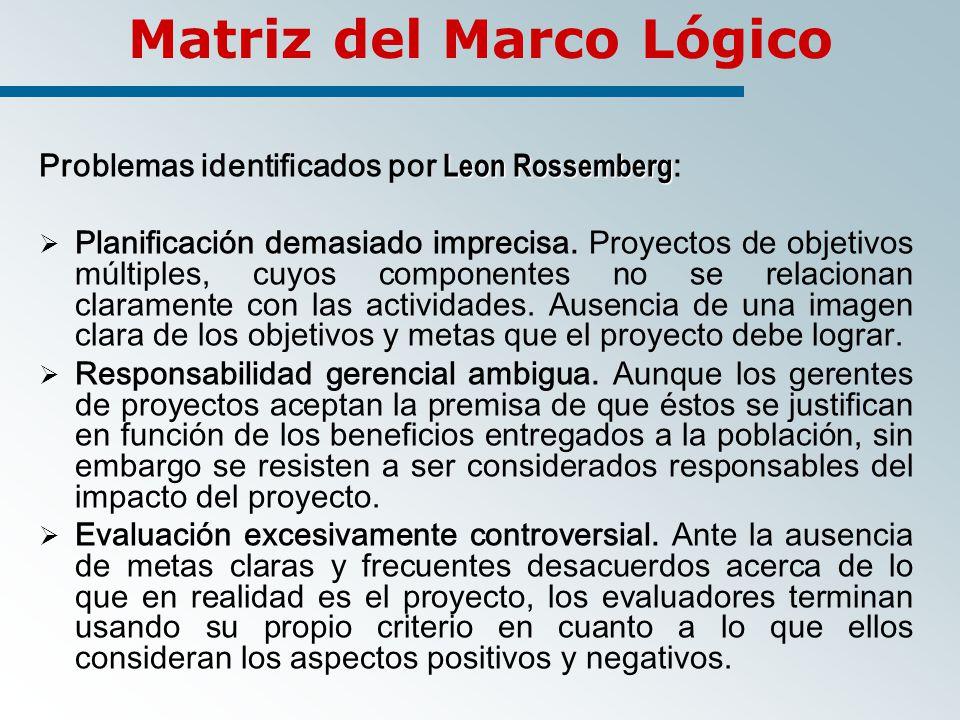 Leon Rossemberg Problemas identificados por Leon Rossemberg : Planificación demasiado imprecisa.