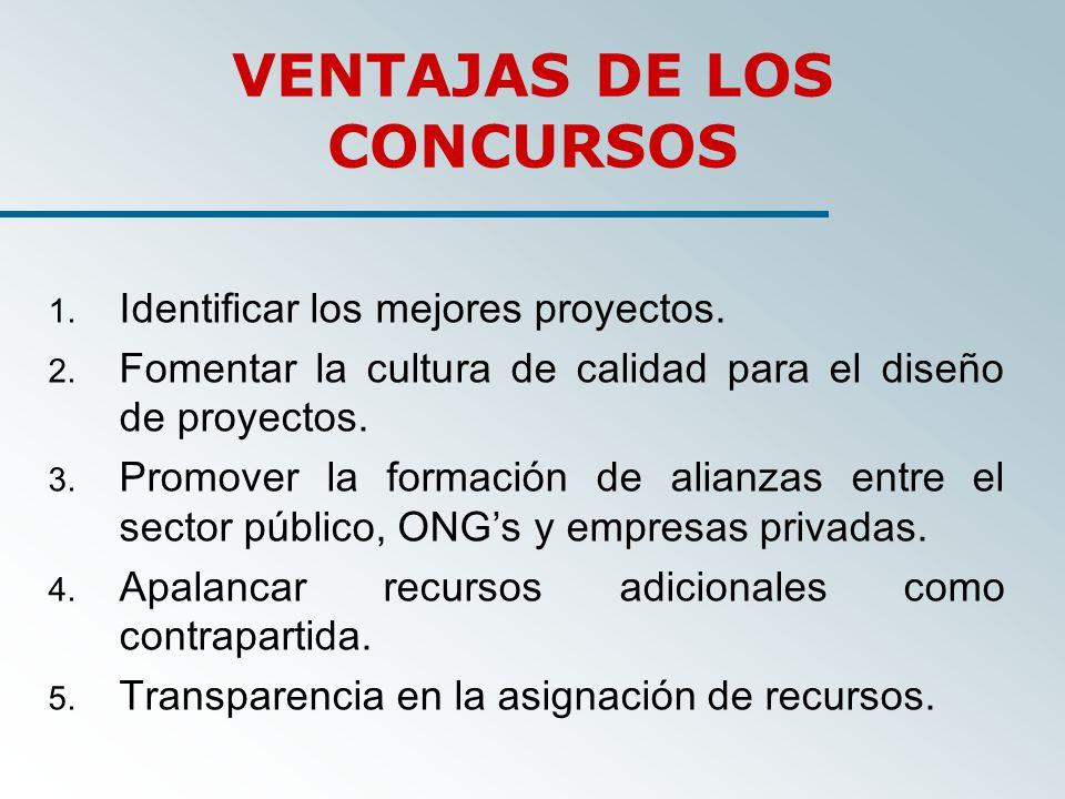 VENTAJAS DE LOS CONCURSOS 1.Identificar los mejores proyectos.