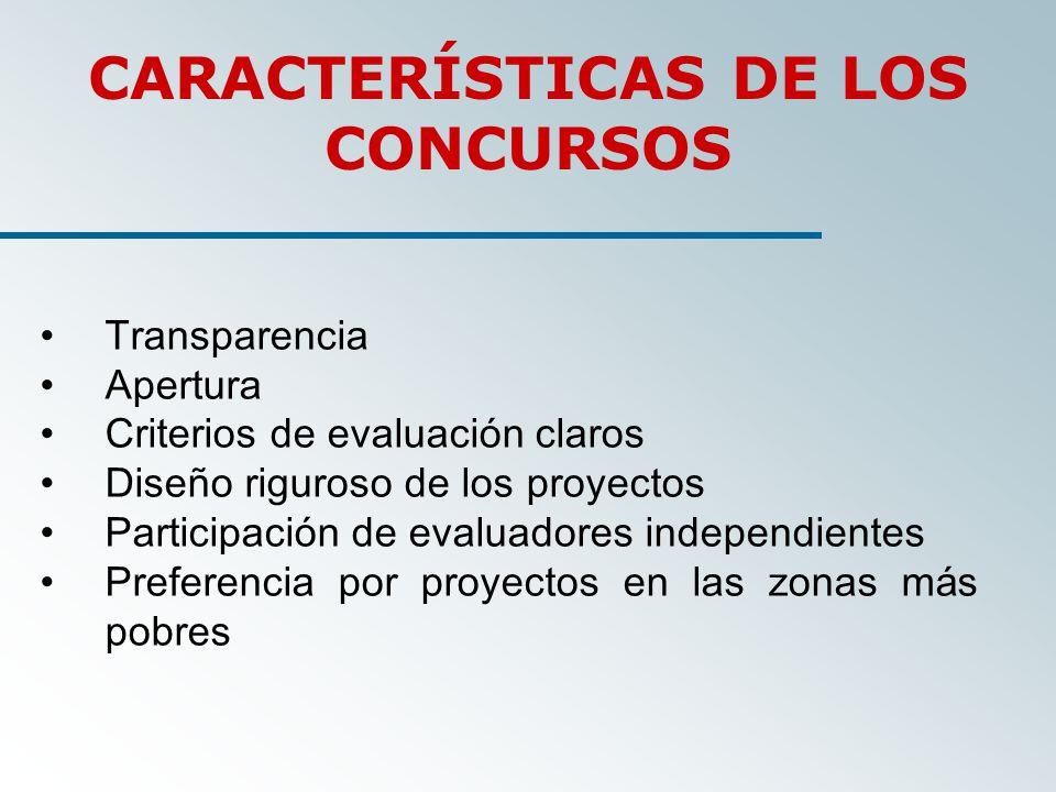 CARACTERÍSTICAS DE LOS CONCURSOS Transparencia Apertura Criterios de evaluación claros Diseño riguroso de los proyectos Participación de evaluadores independientes Preferencia por proyectos en las zonas más pobres