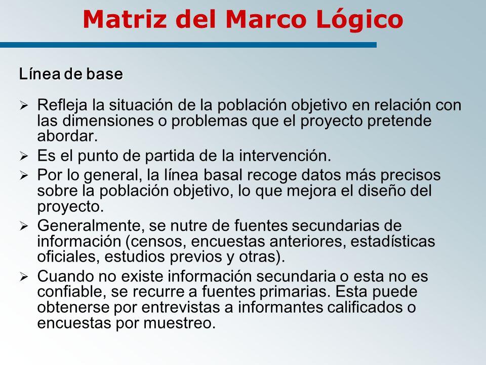 Matriz del Marco Lógico Línea de base Refleja la situación de la población objetivo en relación con las dimensiones o problemas que el proyecto pretende abordar.